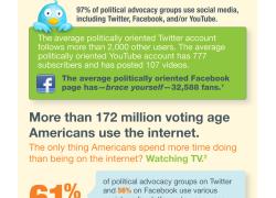 Siyasilerden Sosyal Medyada Tam İsabet