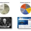 Sosyal Medya ve E-Siyaset