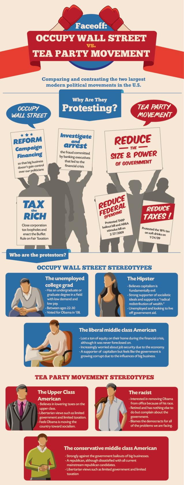 """""""Çay Partisi Hareketi""""ne Karşı """"Wall Street İşgali"""" – 1"""
